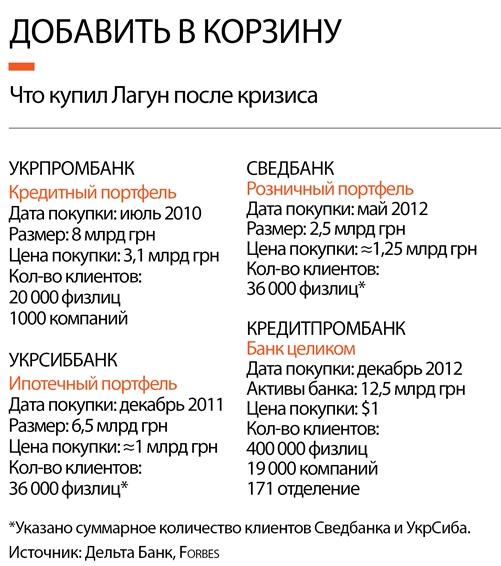 DeltaBank_pokupka_dolgov