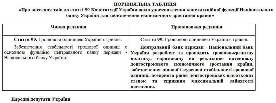 NBU_izmeneniya_Konstituciya