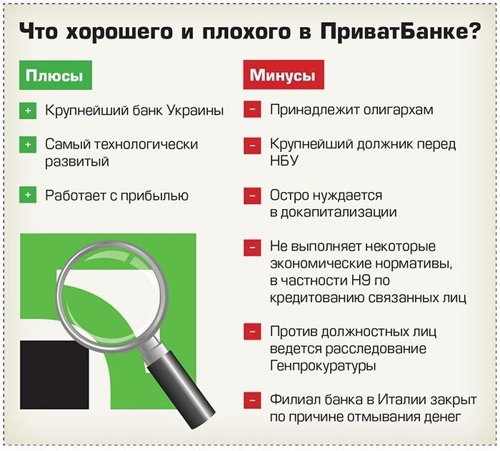 privat_info1