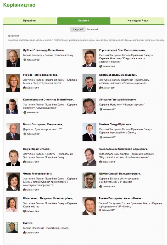 Руководство Банк для тих хто любить Україну Комітети - кредитний