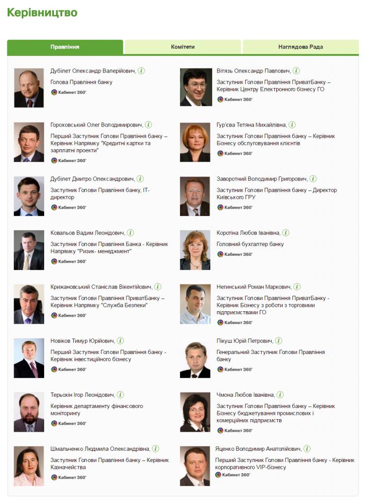 Руководство Банк для тих хто любить Україну Правління