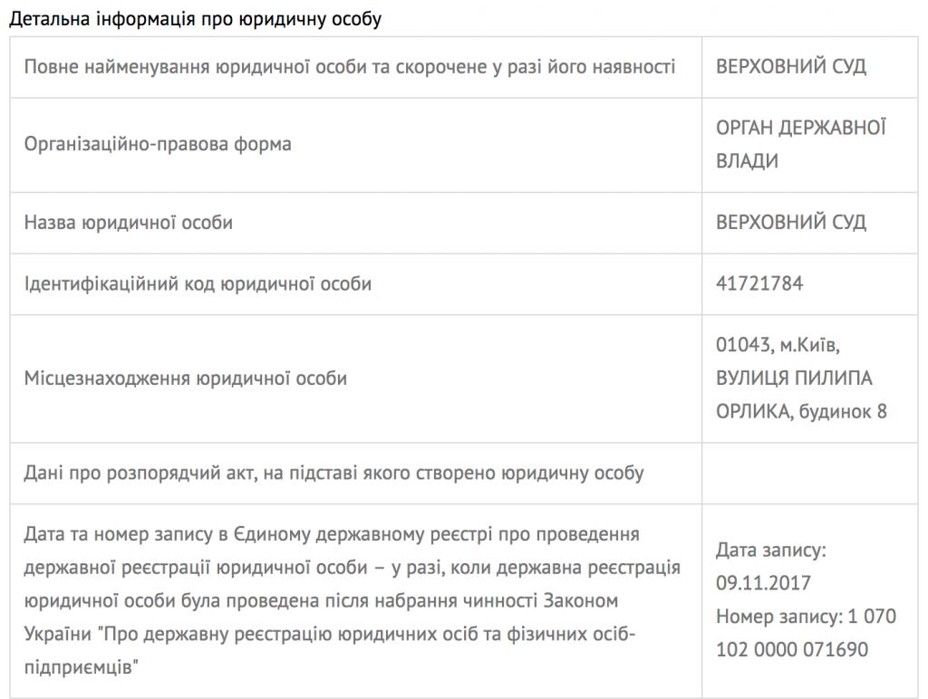 VSU_reestraciya