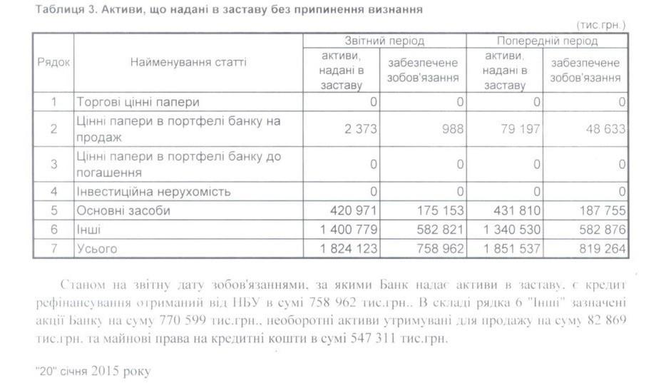 bank_Kiev2