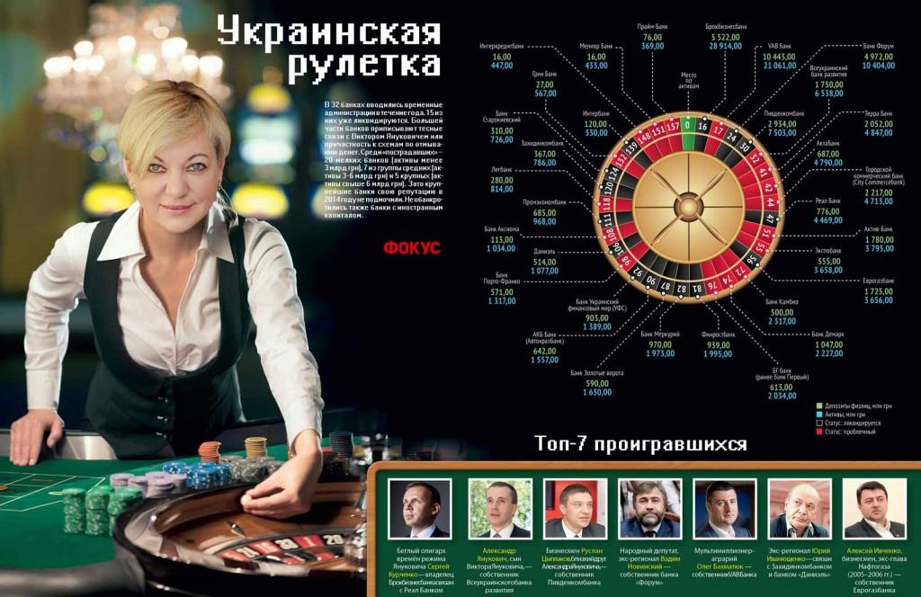 banki_bankrot_ua_2014