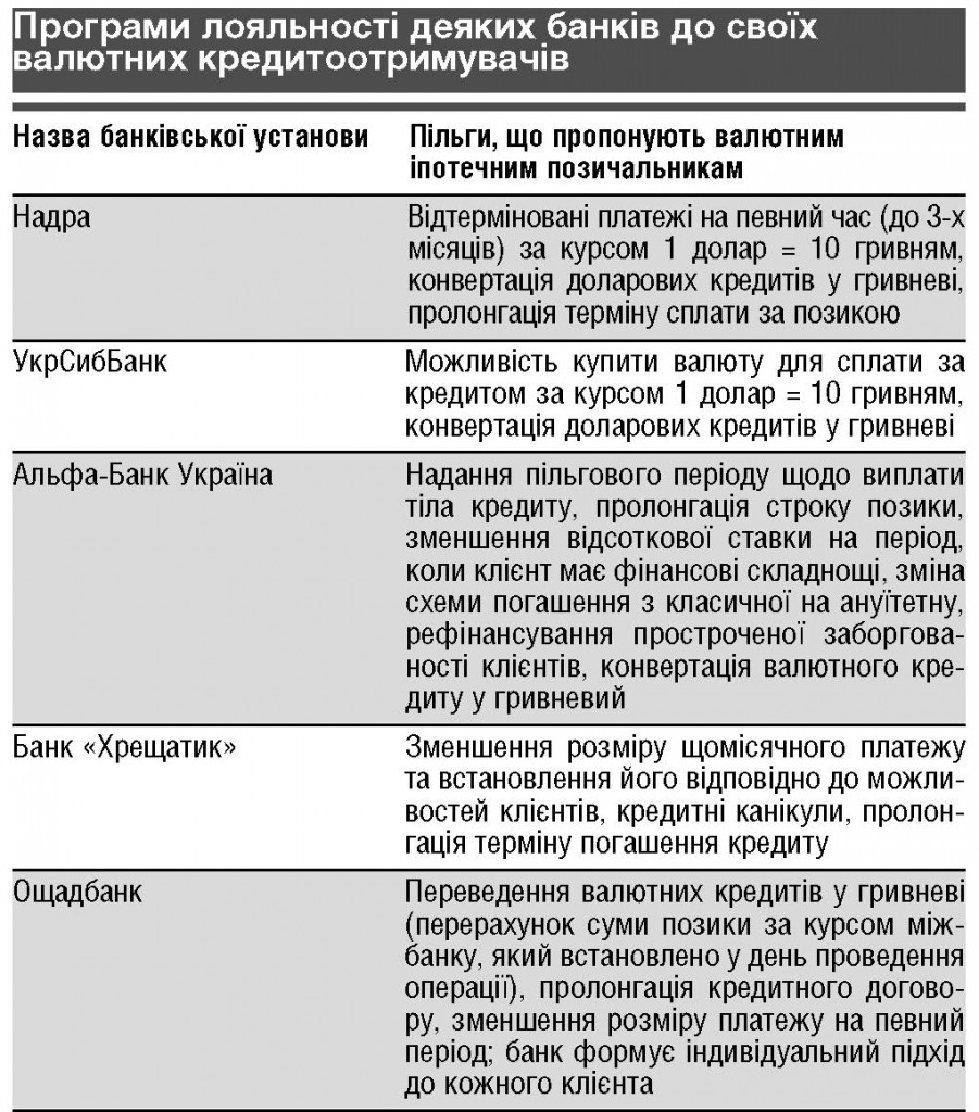 banki_restrukturizaciya_ua