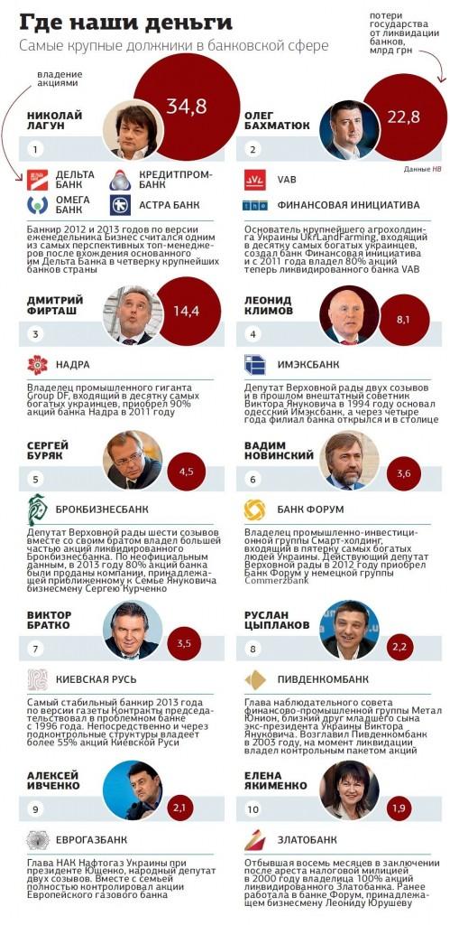 bankiry_moshenniki