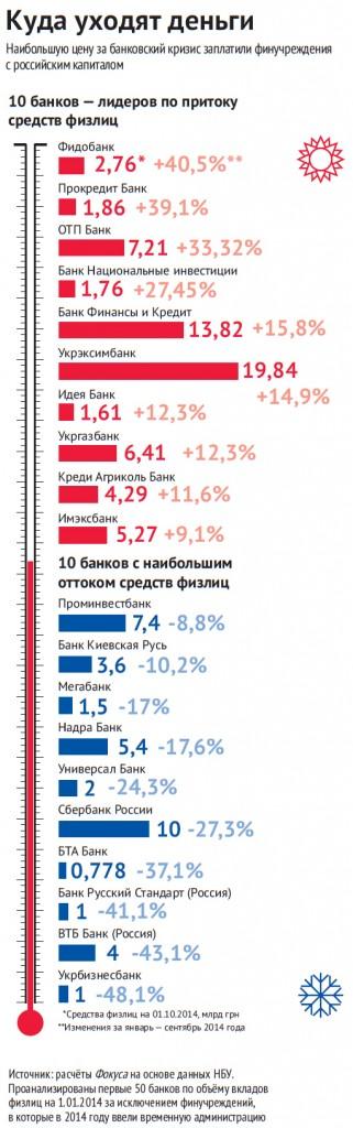 depozit_kredit_ua