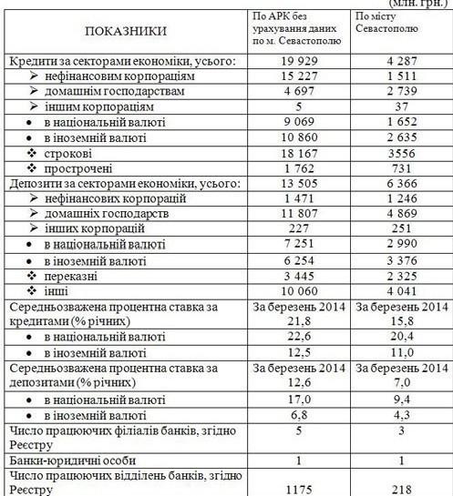 krym_banki_aktiv