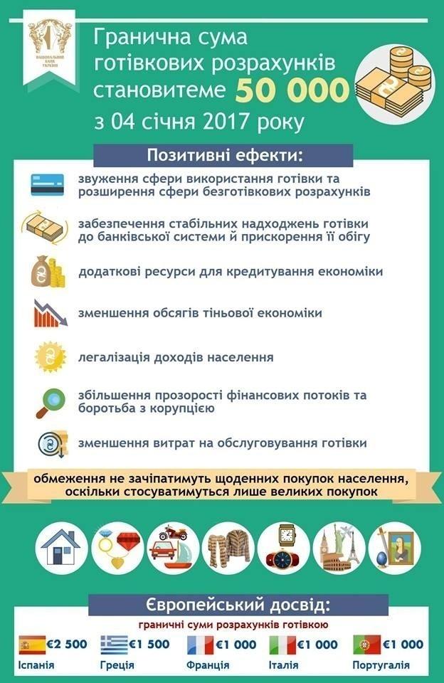 nbu_ogranicheniya_nal2017