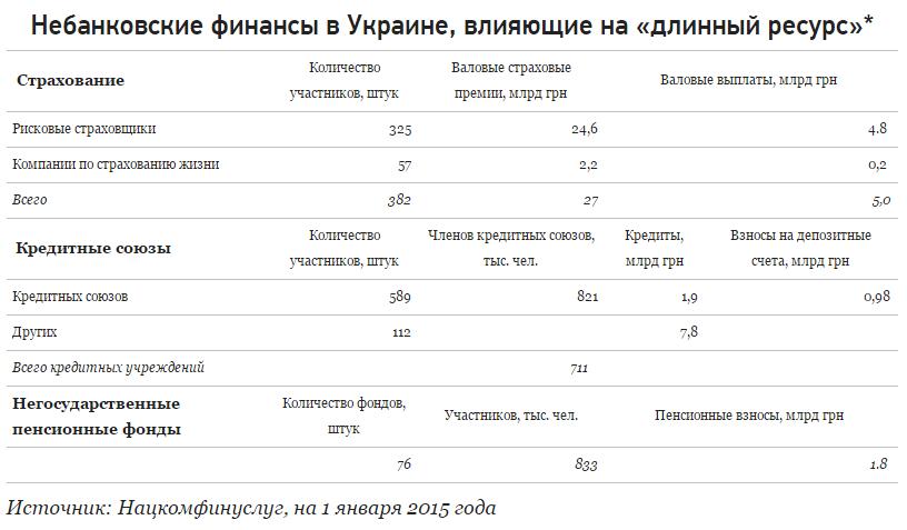 nebankovskie_finansy