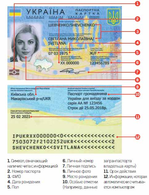 passport_ua