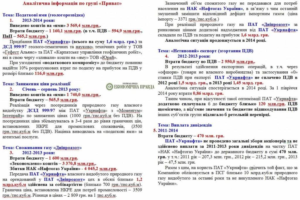 privat_ukrnafta1
