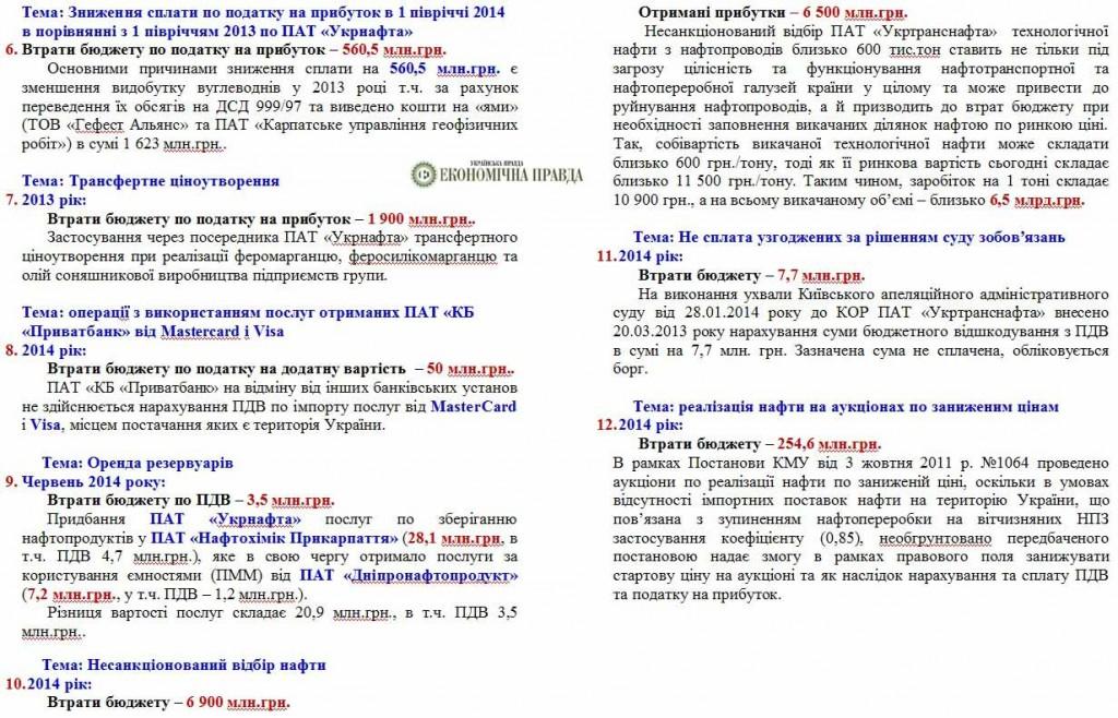 privat_ukrnafta2