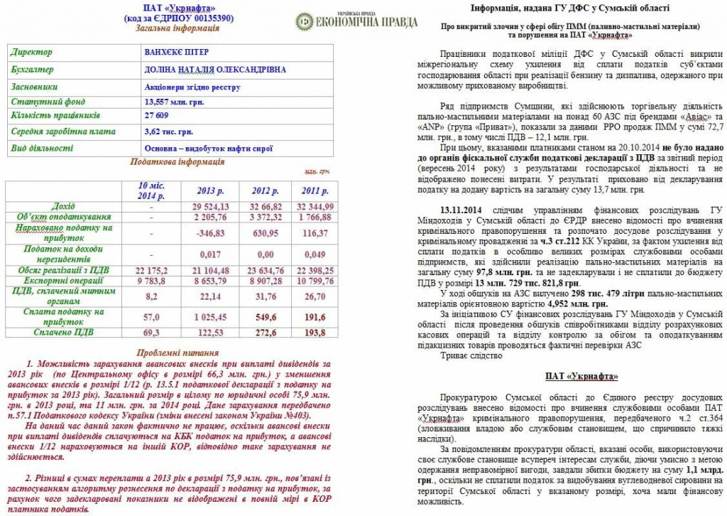 privat_ukrnafta3