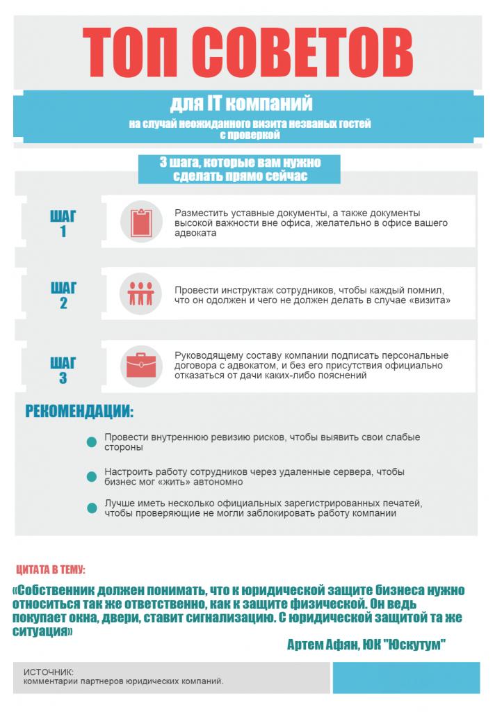proverki_zaschita_ua
