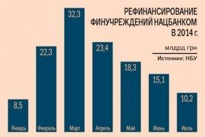 refinansirovanie_ukr_2014