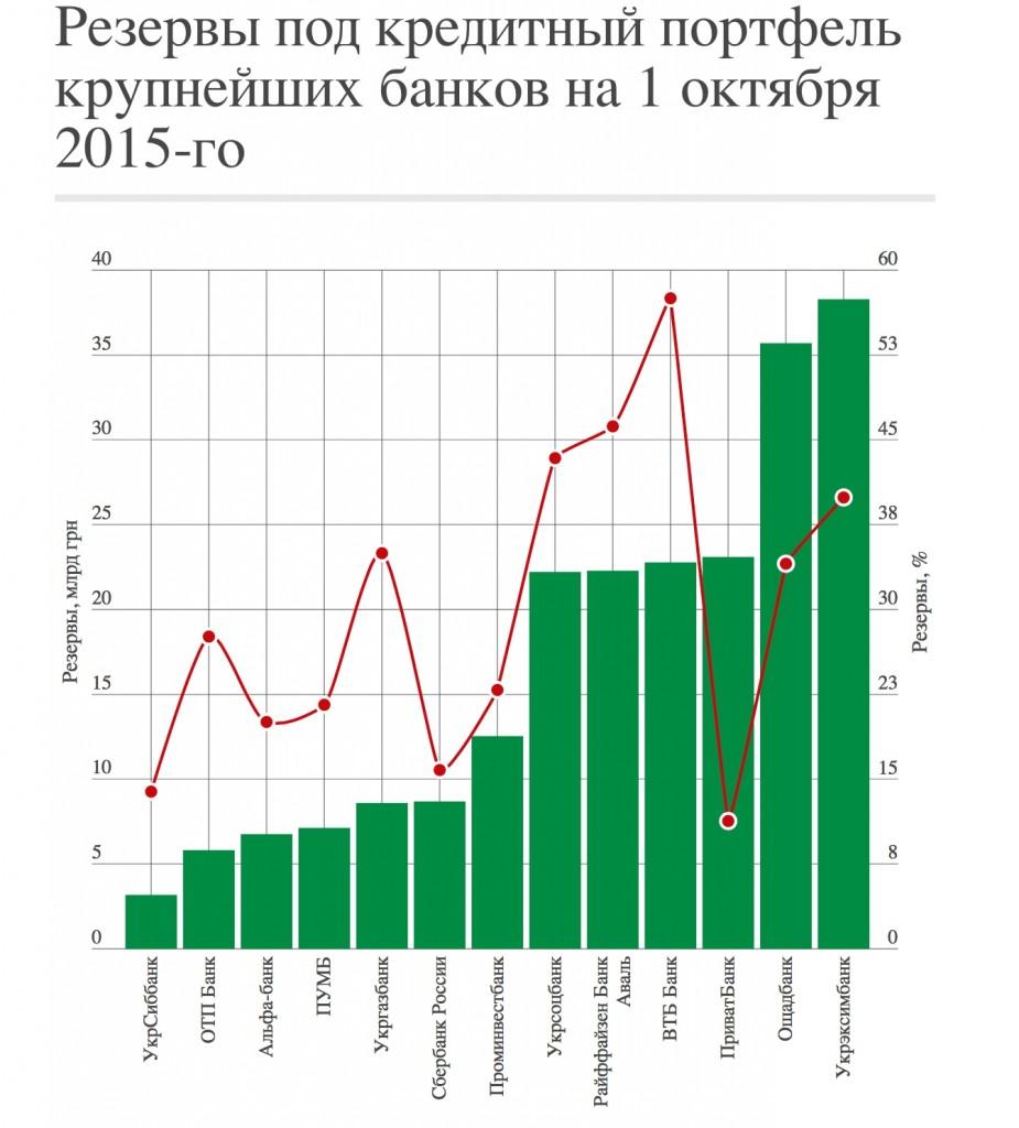 rezervbanki_ua