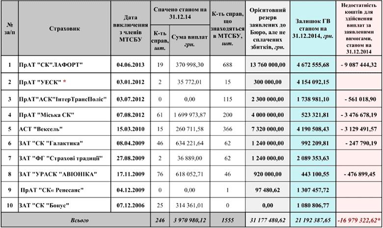 strahovye_bankrot_ua